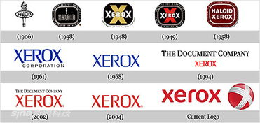 knack词的来源-...ox 这个词则来源于静电复印术 (xerography) ,之后该公司的logo...