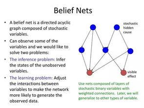 如何用BP神经网络,求解蠓虫分类问题?