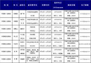 微信赛车群二维码最新,七个巡察组完成进驻 济南市委第二轮巡察全面...