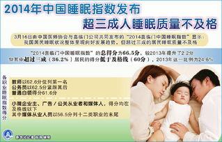 ...年中国睡眠指数发布 超三成人睡眠质量不及格