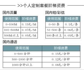 北京电信4G业务正式放号 新套餐业务可转换流量可转赠 图