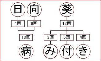 日文好的帮我翻译下中文名字