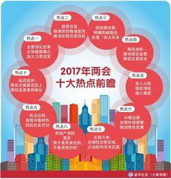 一个可以撸的网站-新华社北京3月1日电   题:撸起袖子,怎样加油干?--2017年两会十大...