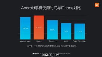 ...UI 6 全新设计哲学 让手机至少轻了10克 小米4 论坛
