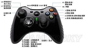 NBA2K17手柄键位操作一览 NBA2K17手柄按键设置