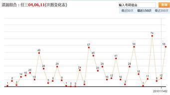 11月15日浙江快乐彩前20期号码推荐