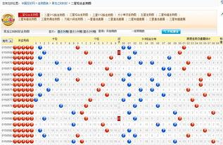 时时彩四星走势图, 重庆时时彩 后一玩法 300x195-重庆时时彩组六杀...
