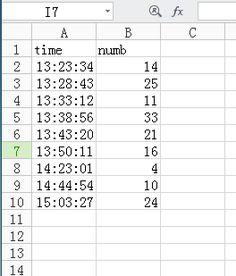 ...ql表,怎么用代码实现