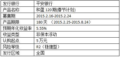 春节期间哪些银行理财产品值得购买