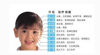 家长如何帮助弱视散光的孩子尽快矫正视力