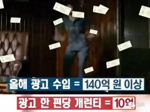 2016韩星排行榜全智贤140亿韩元才排第八,第一名竟是