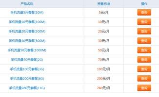20元转赠1G流量 限广东移动号码