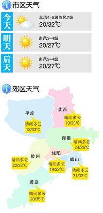...点请上青岛新闻APP 青岛新闻尽在手中+】-借着东南风市区躲高温 ...