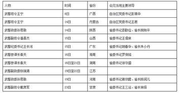 广东11选5任选一怎么选