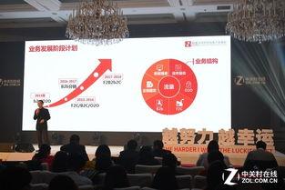...L电商金融服务业务总经理肖昌兴-肖昌兴 ZOL推动线下渠道转型移动...