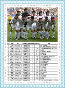 役欲- 巴西世界杯好戏连台,冠军已呼之欲出.在又一届没有中国队的大赛中...