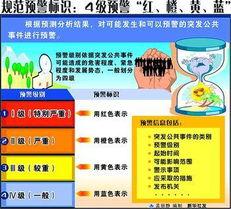 河南省气象台发布4次雪灾和道路结冰黄色预警-专题