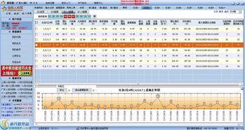 广东11选5软件界面预览 广东11选5软件界面图片