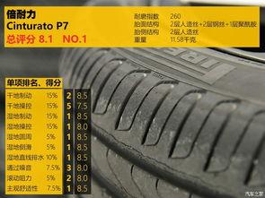P7 华为p7强制刷机