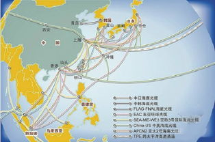 中国第一条海底光缆开通