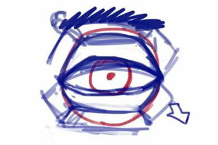 动漫人物五官眼睛怎么画