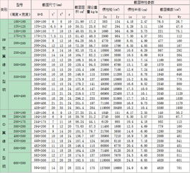 h型钢型号规格表