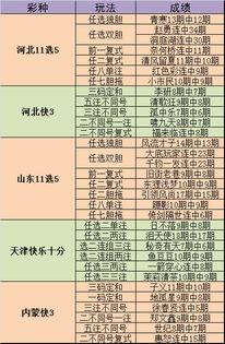山东11选5任选双胆 大底玩家连中23期