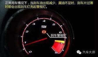 涨姿势 汽车仪表盘30个指示灯完全解读