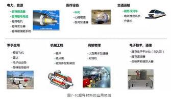 ③利用约瑟夫森效应可制作一系列精密测量仪表以及辐射探测器、微波...