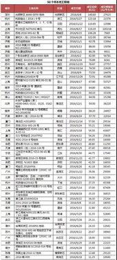 香港正版挂牌始发网站 yc6552017年第145期,146期,147资料 百度 ...