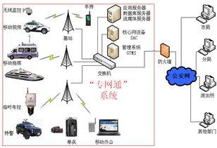 北京国通创安报警网络技术有限公司 -国通创安 专题 中国警察网