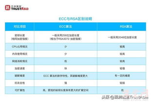 ...云端ECC+ RSA算法的双SSL证书部署服务-紫金网 最新发布 第34页