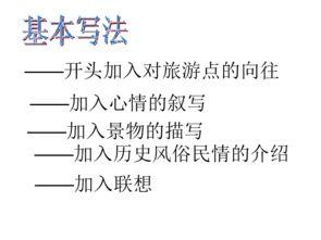 学写游记 作文指导课件
