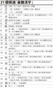 网站选 最难汉字 专家查字典识别