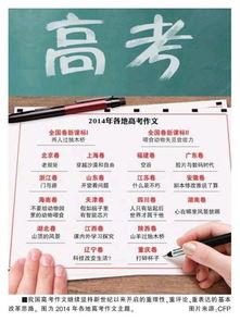 上海高考作文的命题导向
