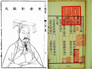 医神鉴-古名医图 品物鉴史