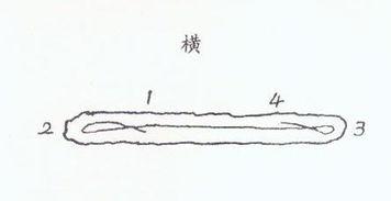 颖篆体字-篆书书写入门 小篆的笔法分析
