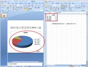 圆形统计图怎样在PPT上画