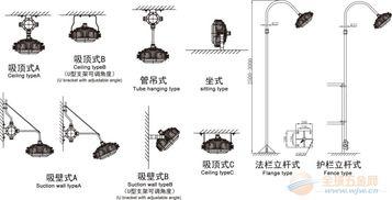 LED筒灯的应用和LED筒灯使用寿命影响因素