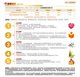 成人单页-官网-银行 保险 理财 富德生命人寿福相随综合保障计划 分红...
