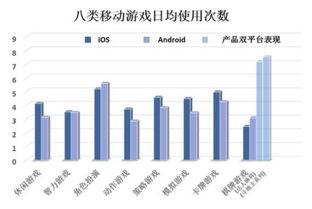 ...014Q4中国移动游戏或超六十亿 棋牌游戏用户最活跃