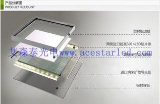 供应集成吊顶LED 厨卫灯 平板照明 吸顶面板灯 LED面板灯 LED平面灯