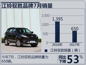 江铃驭胜1 7月销量劲增232 将发首款插电SUV