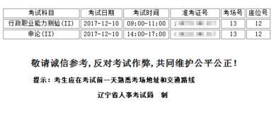 位:报考省份的代码,如回忆不起来可到人事部网站