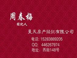 租房QQ群