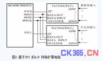 流电压供电,而MC68HC908GP32是5V供电,使用的光电编码器需12...
