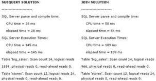 SQL Server SQL语句调优技巧