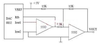 SG2009多功能信号发生器使用手册:[3]