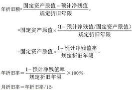 2010年会计证 会计基础 固定资产核算 5