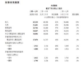凤凰平台开户注册 腾讯三季度营收652亿元 手游收入同比大涨84 -腾讯...